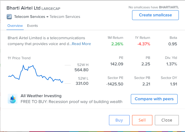 compare with peers option in the Kite stock widget is missing