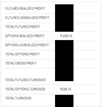 Options trading turnover calculation