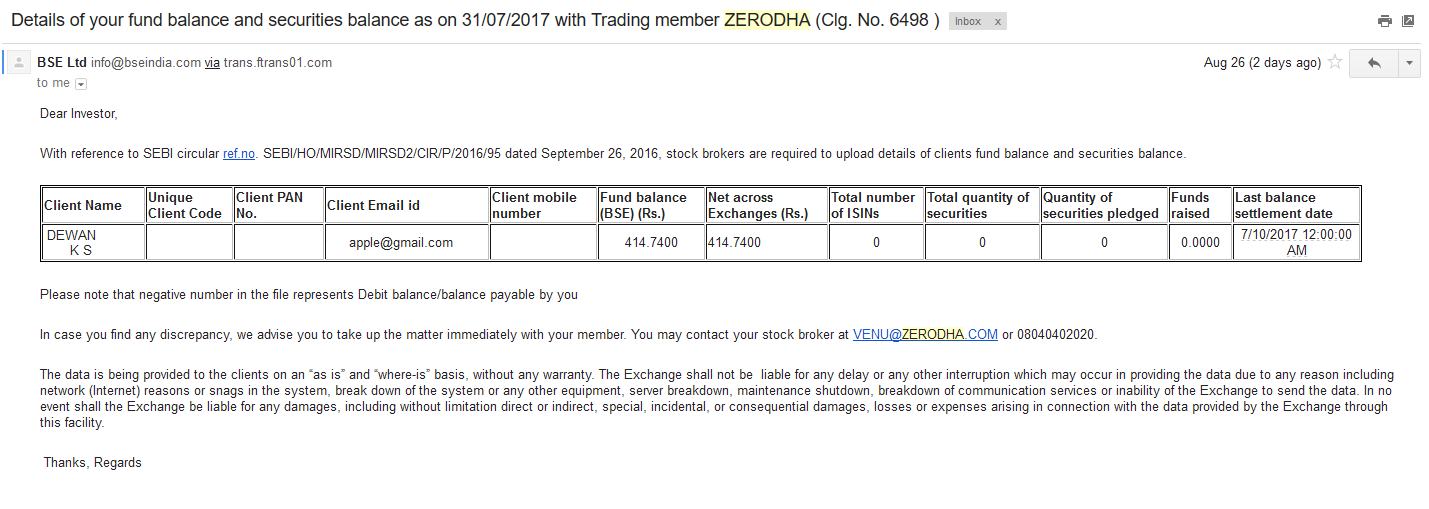 Email received from BSE - Zerodha - Trading Q&A by Zerodha