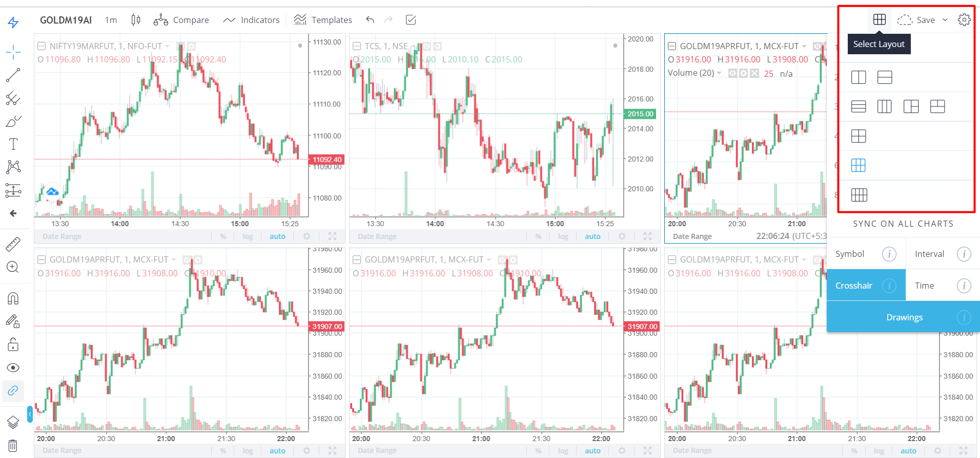 Tradingview Multi Chart Layout - The Best Trading Post Images