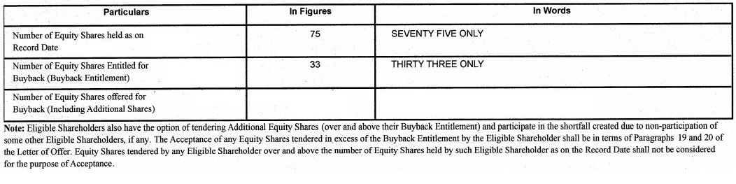 How do I participate in the Infosys Buyback offer? - Stocks