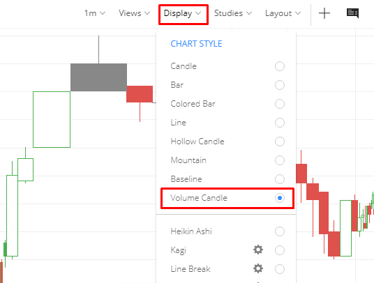 What Is This Grey Candle In My Candlestick Chart General