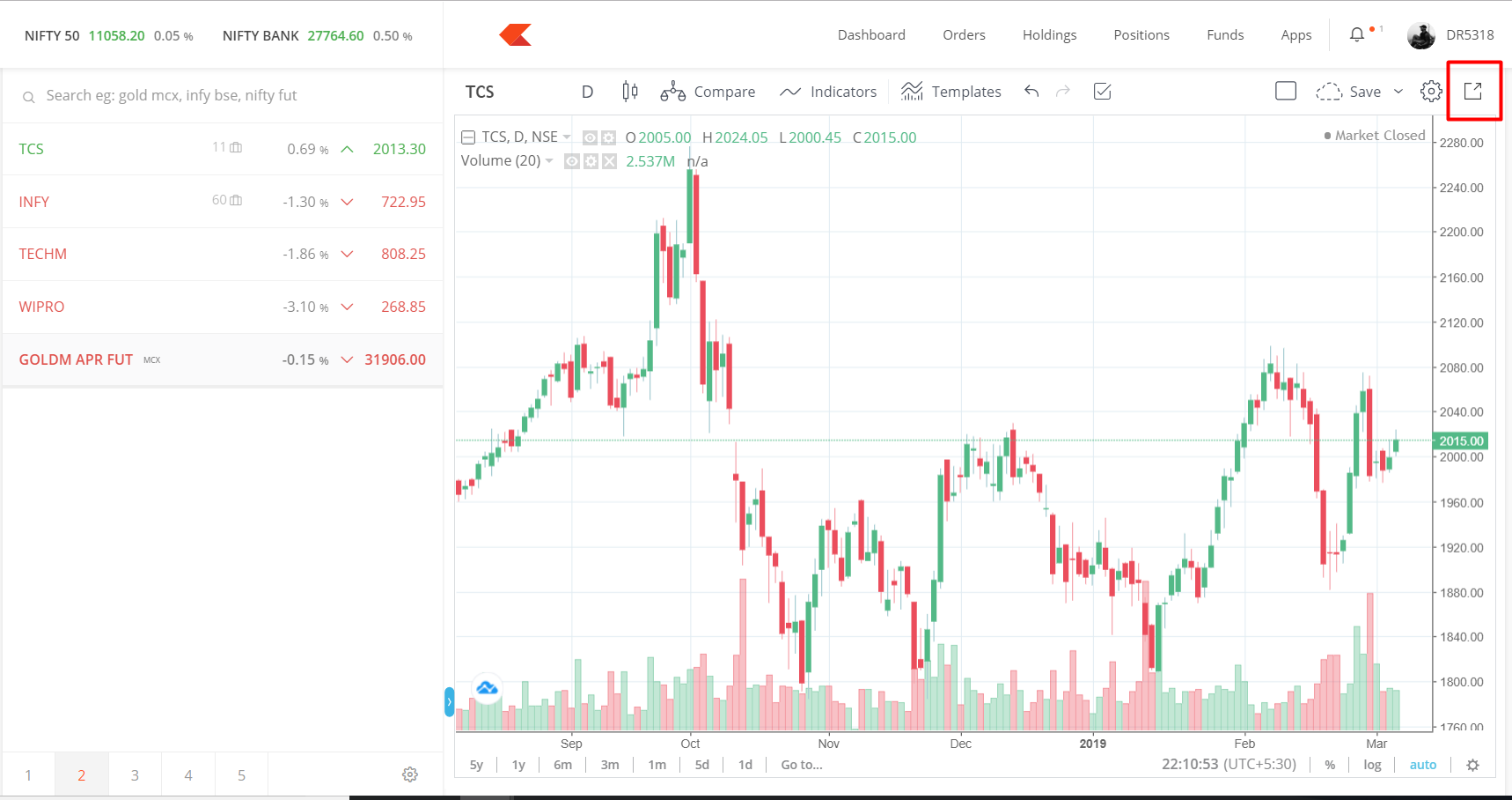 Tradingview Charts are now live on Kite web - Charting on