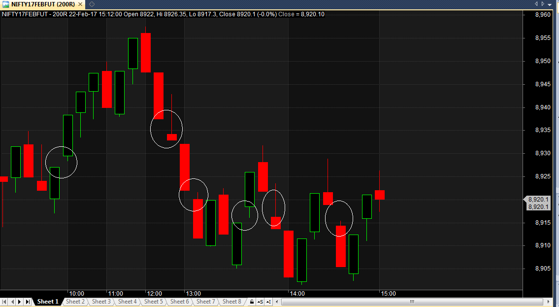 Normal Nifty Copy Png1135 623 22 4 Kb