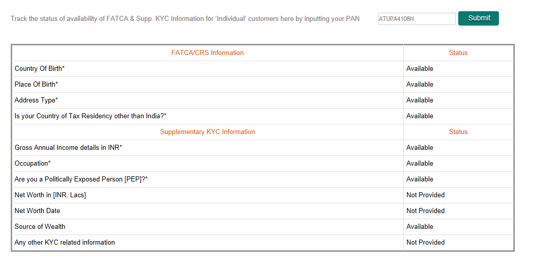What Is Fatca Is It Mandatory To Fill This Declaration Form Even If