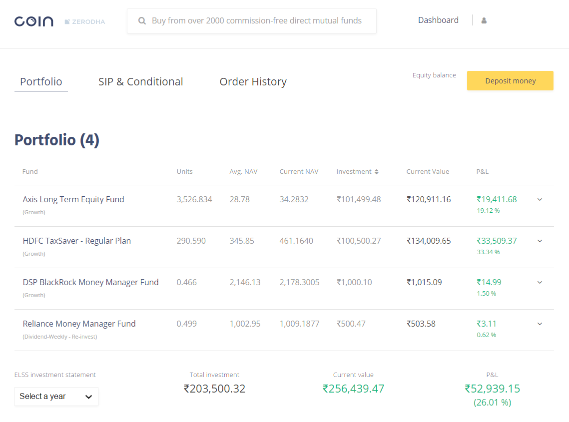What happens to my MF investments on mf zerodha com? - Coin