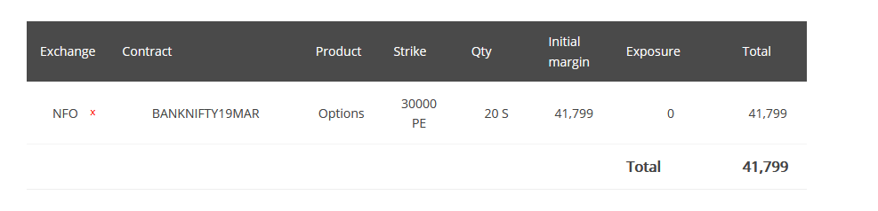 Screenshot_2019-03-28%20F%20O%20margin%20calculator%20-%20Zerodha%20Margin%20Calculator