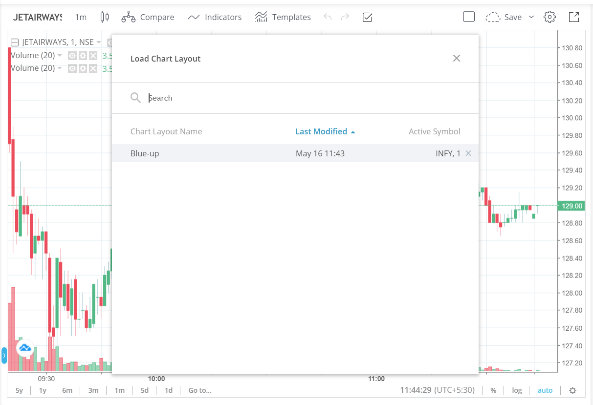 Layouts on tradingview charts, how to save and load? - Charting on